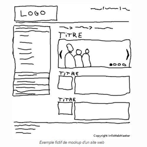 Exemple de mockup selon infowebmaster